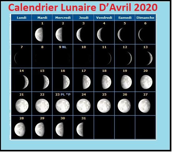 Nouvelle Lune Avril 2020