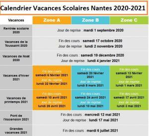 Vacances Scolaires 2019 et 2020 Nantes